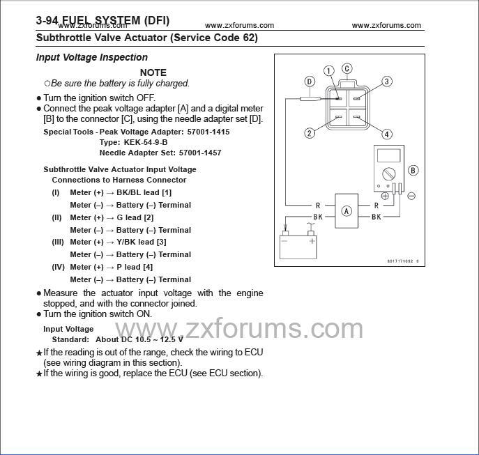 Error Code 62 - Kawasaki ZX-10R net