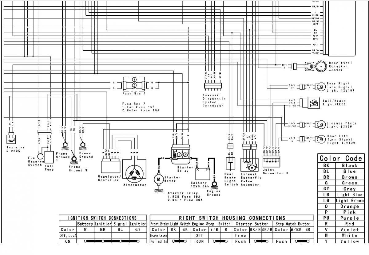 2002 Gmc Sierra Wiring Diagram from www.zx-10r.net