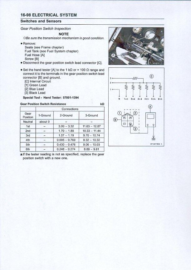 Error code 25 - Kawasaki ZX-10R net