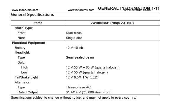 06 Alternator Output ??? - Kawasaki ZX-10R net