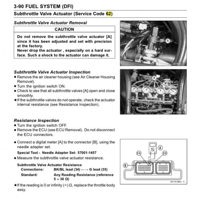 Gen 1: 2004-2005 Fault code 62 - Kawasaki ZX-10R net
